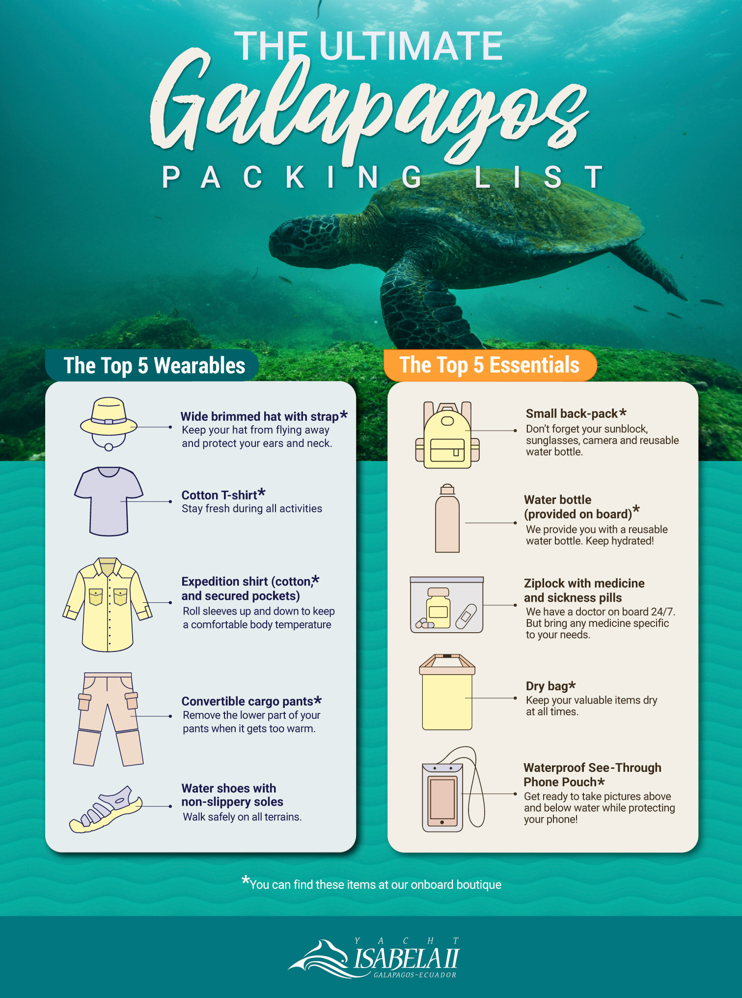 Everything you need to bring to the Galapagos Islands